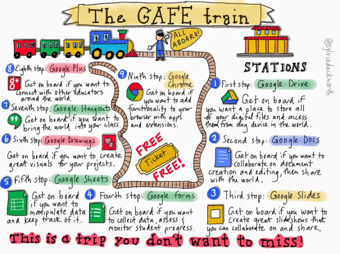 The GAFE Train